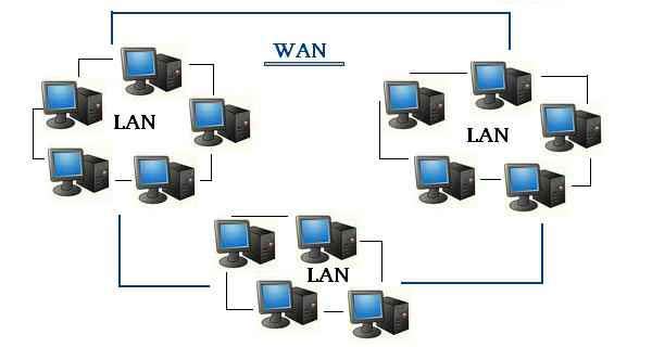 WAN/LAN Network Installations – Value Connection Group